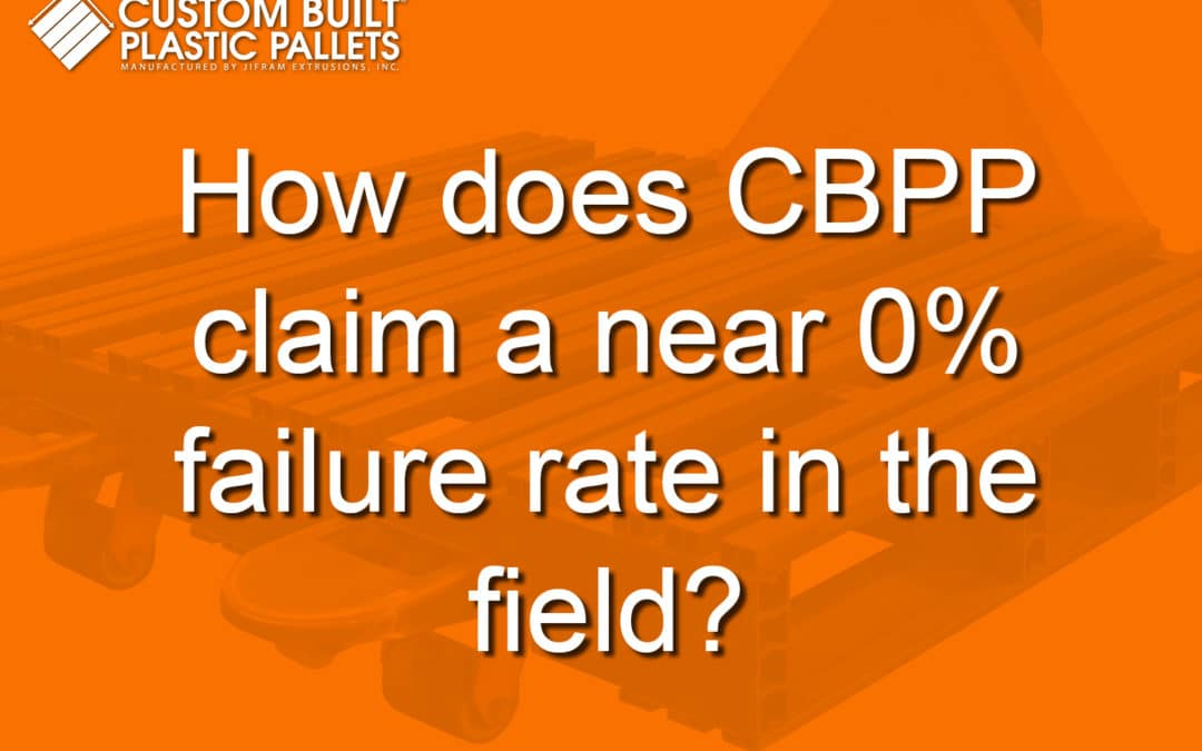 How does CBPP claim a near 0% failure rate in the field?